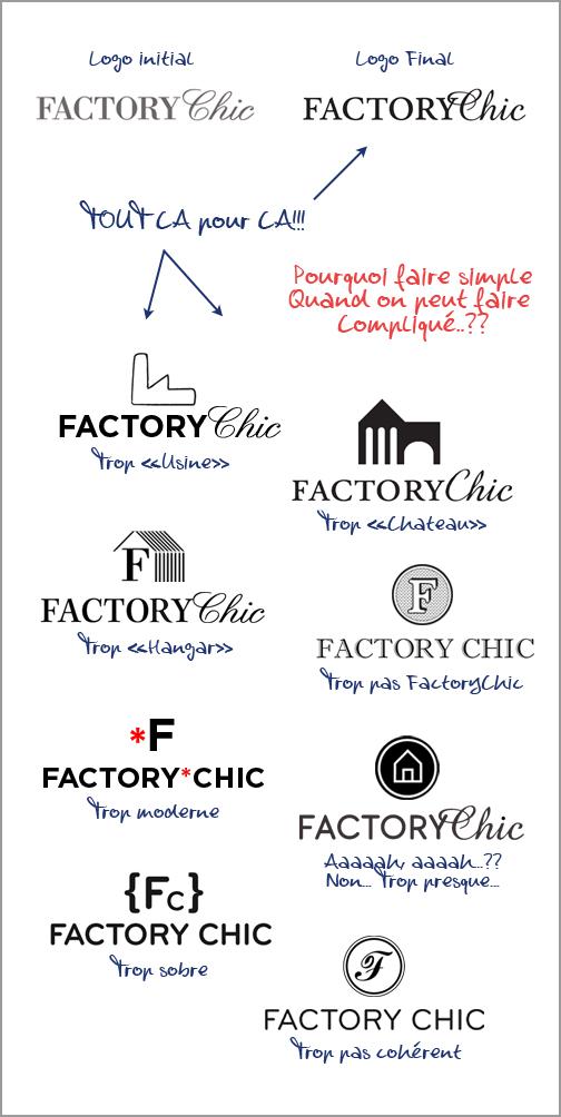 Nouveau Logo FactoryChic